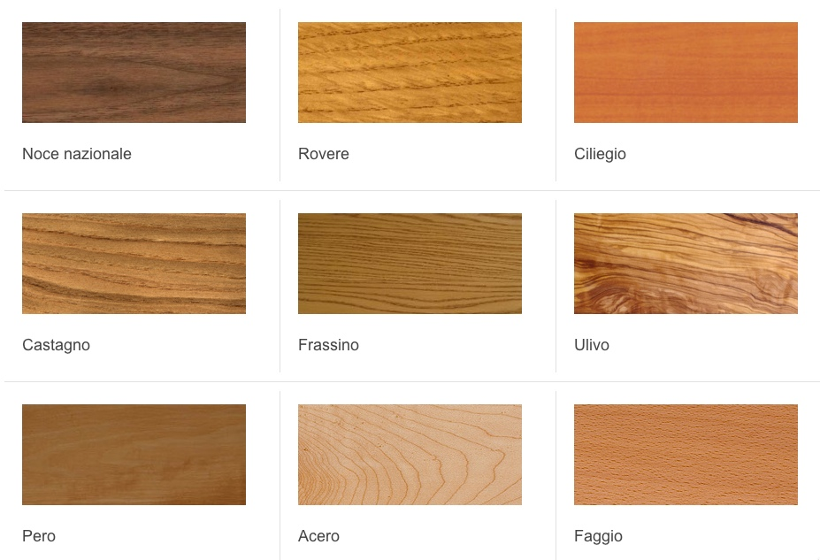 Costruire page 2 terminali antivento per stufe a pellet - Fabbricare pellet in casa ...